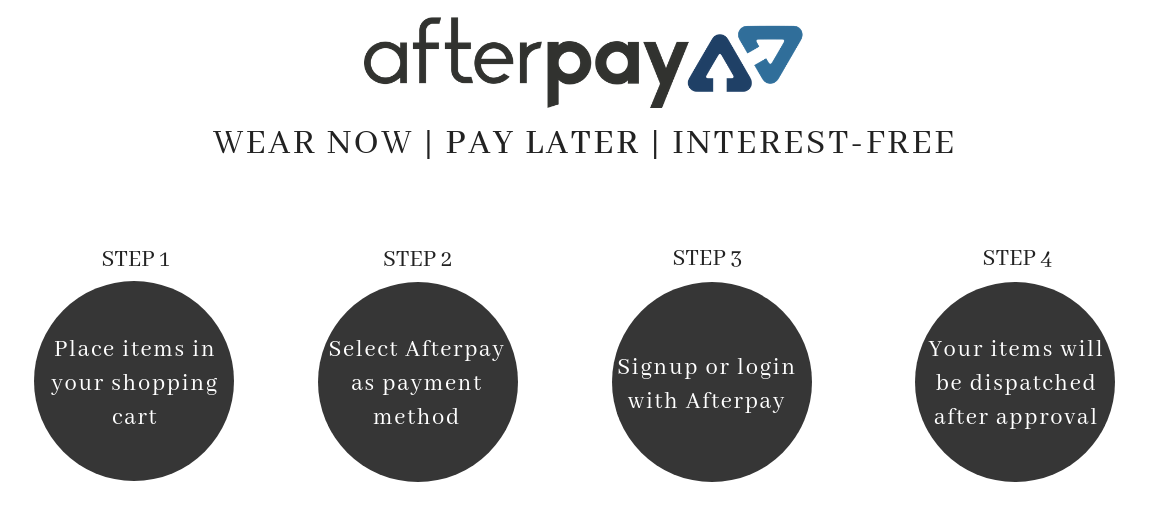how_afterpay_works